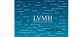 LVMH Louis Vuitton Moet Hennessy